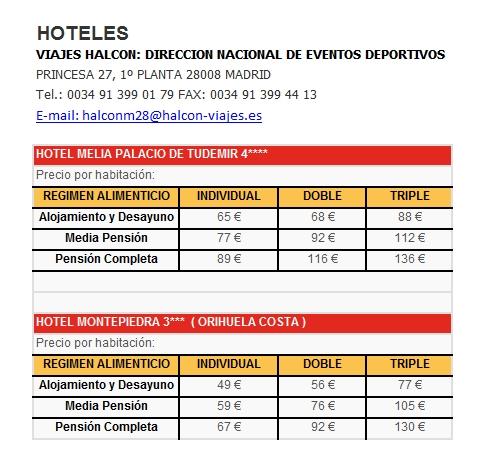 HOTELES ORIHUELA 2016