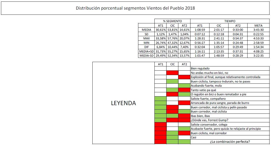 LEYENDA ANÁLISAS RESULTADOS
