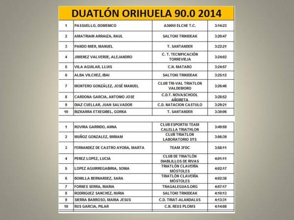 cuadro honor orihuela 2014