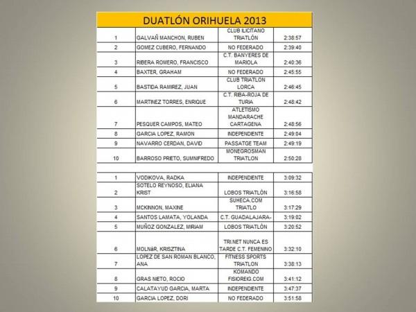 cuadro honor orihuela 2014 PPT