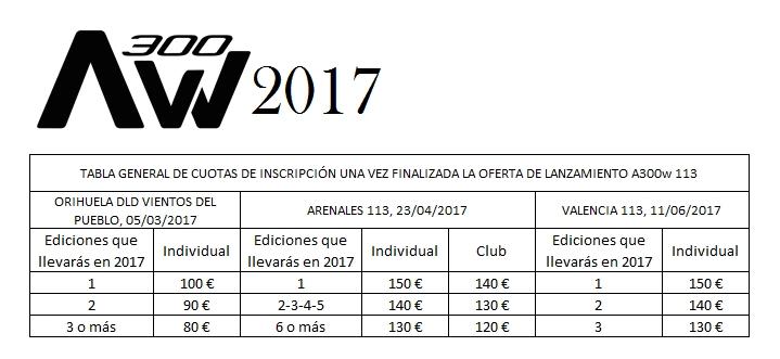 cuotas-generales-a300w-2017
