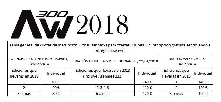 CUOTAS GENERALES A300w 2018