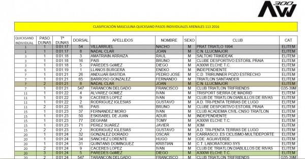 TOP20 QS INDV MASC ELCHE16