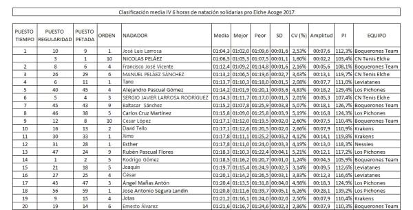 TOP20MEDIAS